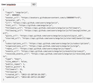 Looking up AngularJS team in Github